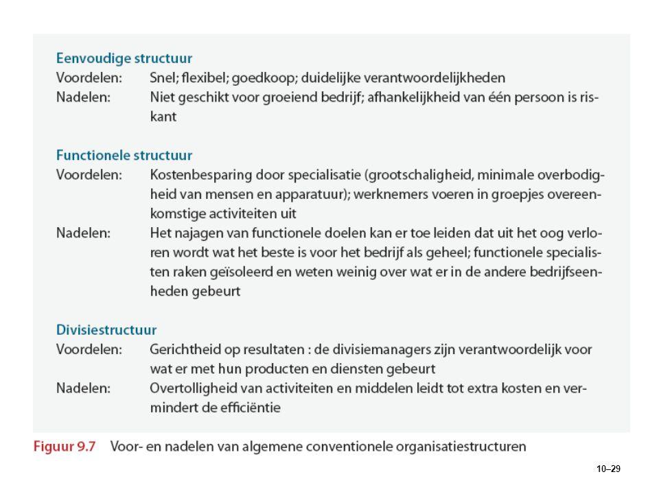 10–29 Figuur 9.7Voor- en nadelen van algemene conventionele organisatiestructuren