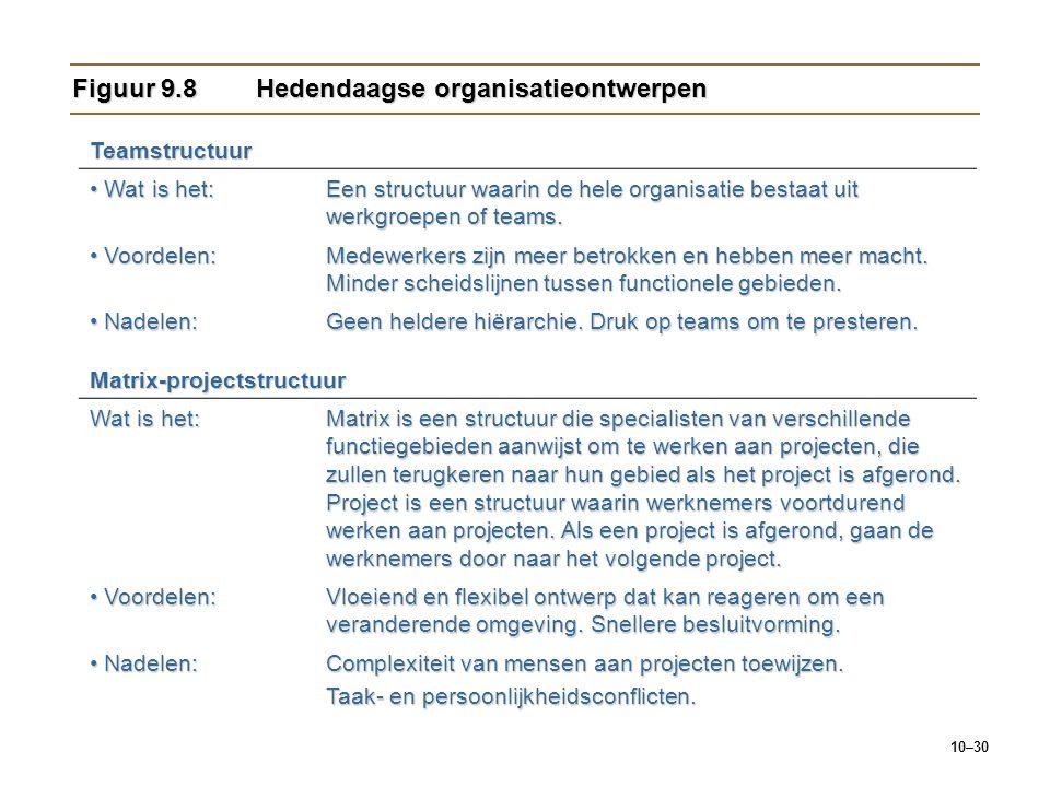 10–30 Figuur 9.8Hedendaagse organisatieontwerpen Teamstructuur Wat is het: Wat is het: Een structuur waarin de hele organisatie bestaat uit werkgroepe