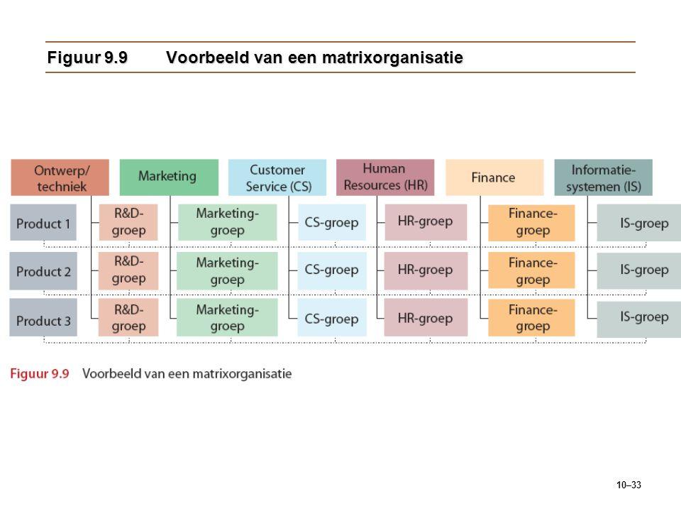 10–33 Figuur 9.9Voorbeeld van een matrixorganisatie