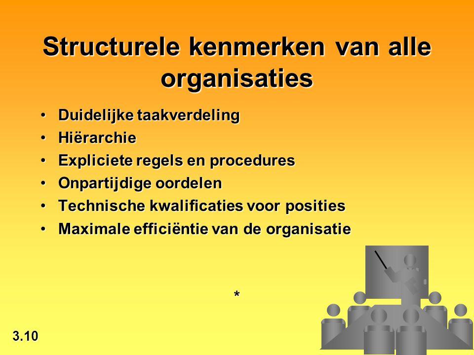 3.10 © 2002 by Prentice Hall Structurele kenmerken van alle organisaties Duidelijke taakverdelingDuidelijke taakverdeling HiërarchieHiërarchie Explici