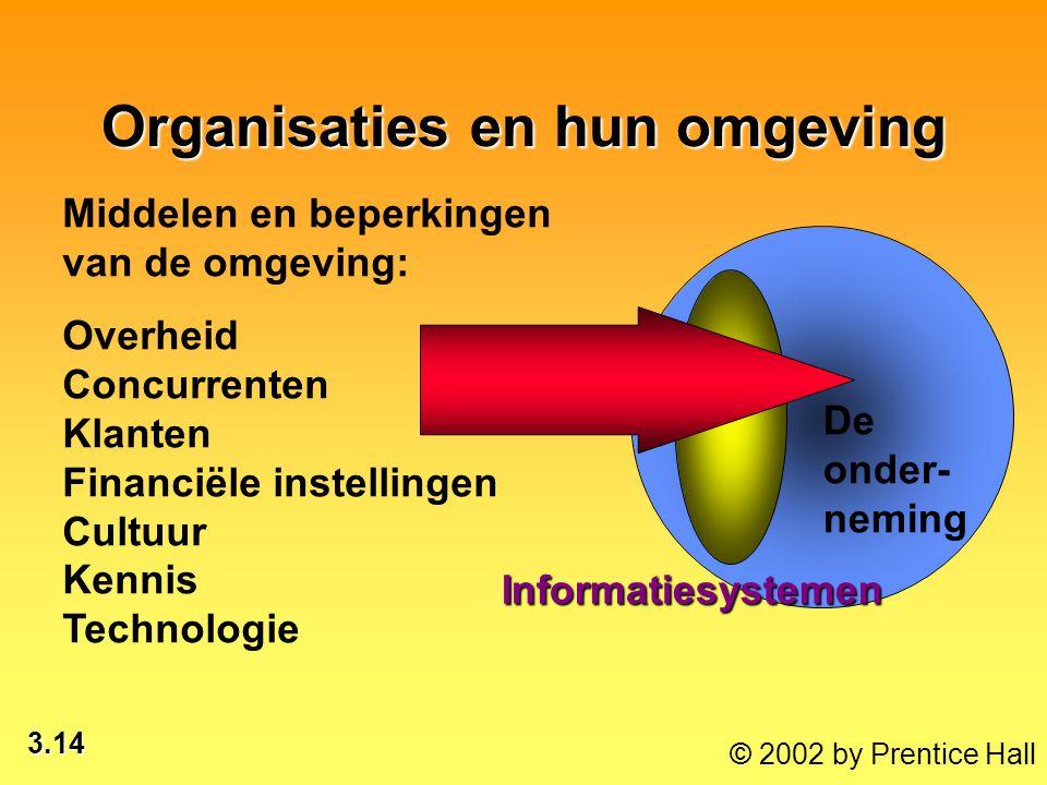 3.14 © 2002 by Prentice Hall Organisaties en hun omgeving De onder- neming Informatiesystemen Middelen en beperkingen van de omgeving: Overheid Concur