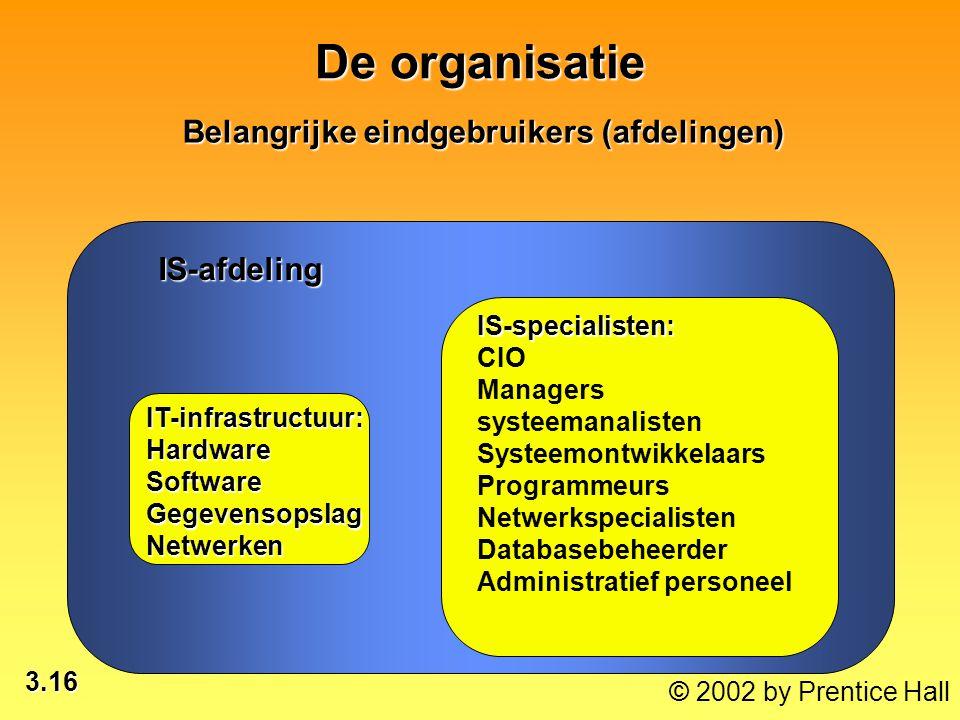 3.16 © 2002 by Prentice Hall De organisatie Belangrijke eindgebruikers (afdelingen) IS-afdeling IT-infrastructuur: Hardware Software Gegevensopslag Ne