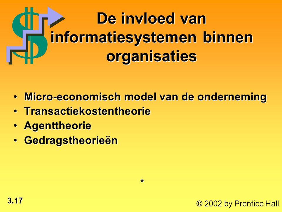 3.17 © 2002 by Prentice Hall De invloed van informatiesystemen binnen organisaties Micro-economisch model van de ondernemingMicro-economisch model van