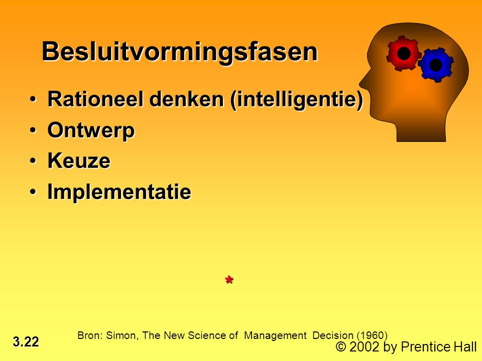 3.22 © 2002 by Prentice Hall Besluitvormingsfasen Rationeel denken (intelligentie)Rationeel denken (intelligentie) OntwerpOntwerp KeuzeKeuze Implement