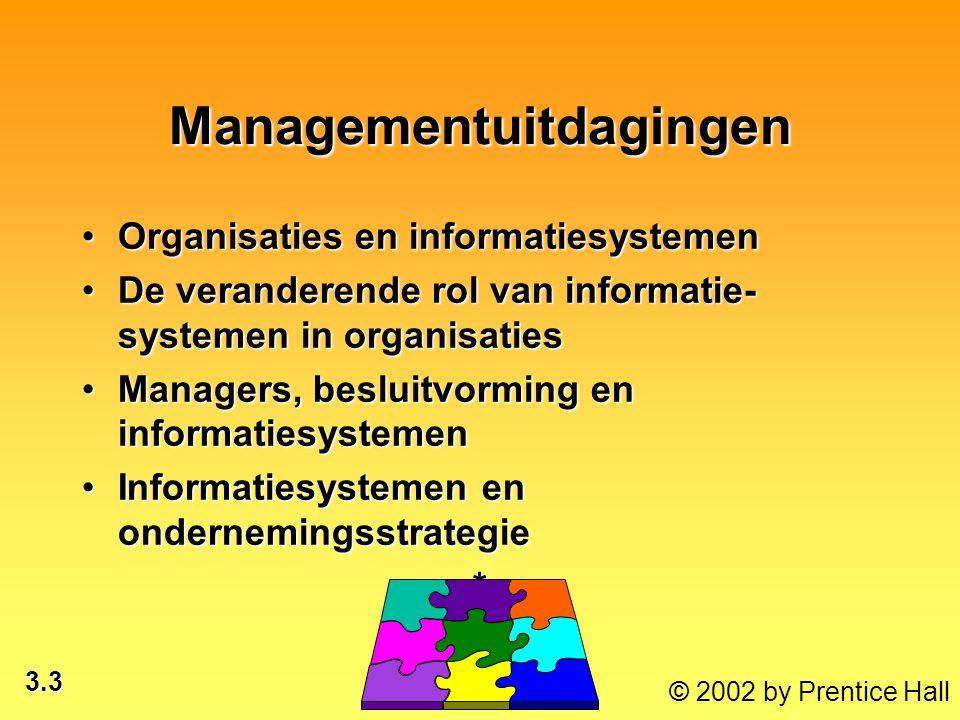 3.3 © 2002 by Prentice Hall Managementuitdagingen Organisaties en informatiesystemenOrganisaties en informatiesystemen De veranderende rol van informatie- systemen in organisatiesDe veranderende rol van informatie- systemen in organisaties Managers, besluitvorming en informatiesystemenManagers, besluitvorming en informatiesystemen Informatiesystemen en ondernemingsstrategieInformatiesystemen en ondernemingsstrategie*