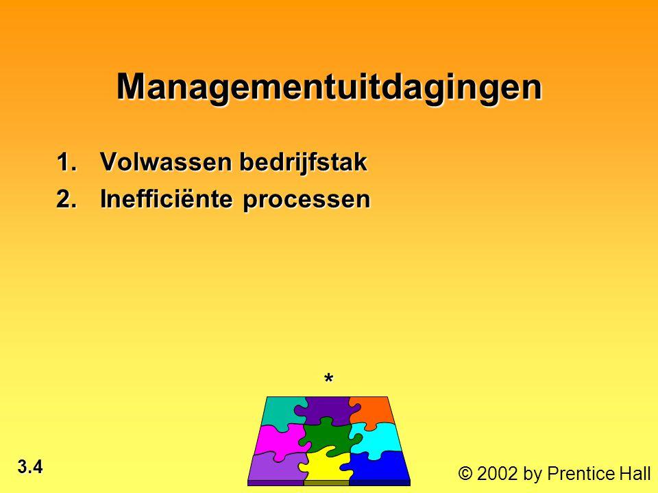 3.5 © 2002 by Prentice Hall Factoren: Omgeving Cultuur Structuur SOP's Bedrijfsprocessen Politiek Managementbeslissingen Toeval Organisaties en informatietechnologie Organisaties Informatie- technologie