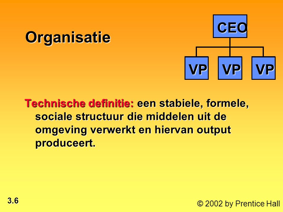 3.6 © 2002 by Prentice Hall VPVPVP CEO Organisatie Technische definitie: een stabiele, formele, sociale structuur die middelen uit de omgeving verwerkt en hiervan output produceert.