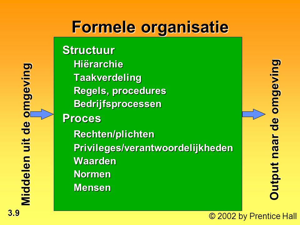 3.9 © 2002 by Prentice Hall Middelen uit de omgeving Output naar de omgeving Formele organisatie StructuurHiërarchieTaakverdeling Regels, procedures B