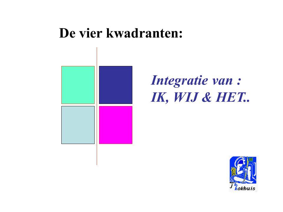 De vier kwadranten: Integratie van : IK, WIJ & HET..