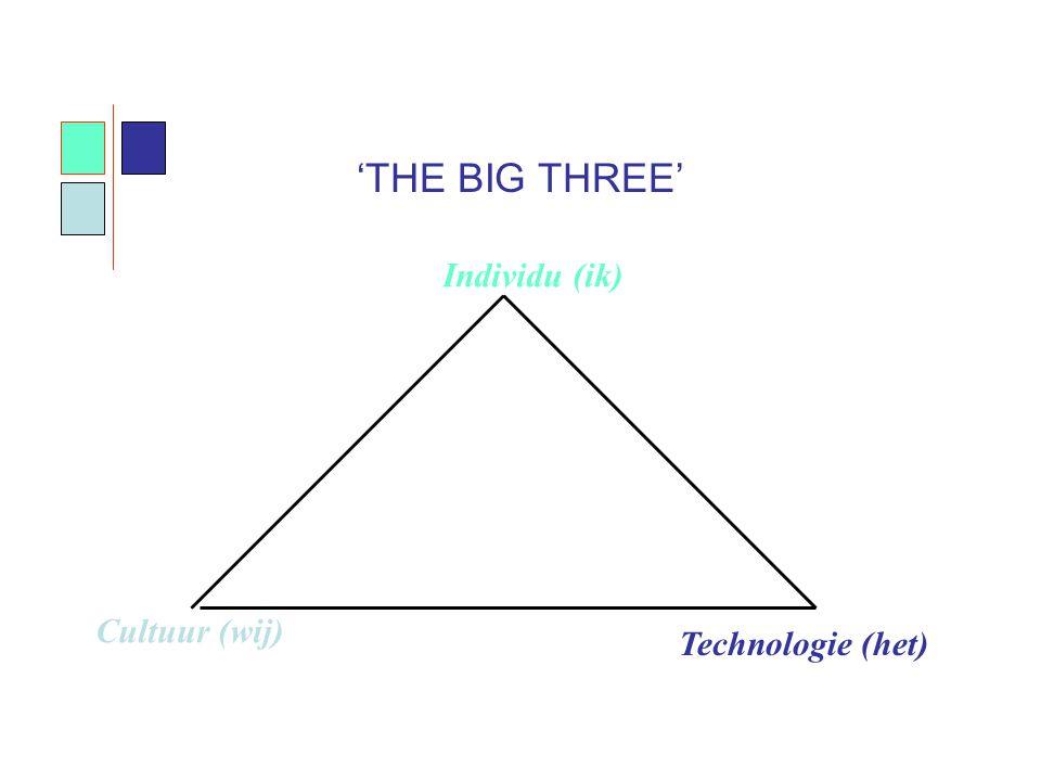 'THE BIG THREE' Cultuur (wij) Individu (ik) Technologie (het)