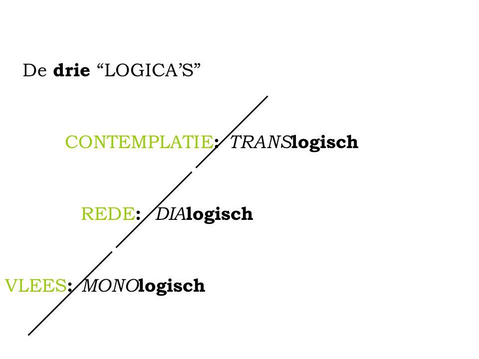 Innerlijk Uiterlijk Individueel Collectief X Gedrag Systeem Intentioneel Cultureel Het doorlopen van de kwadranten..