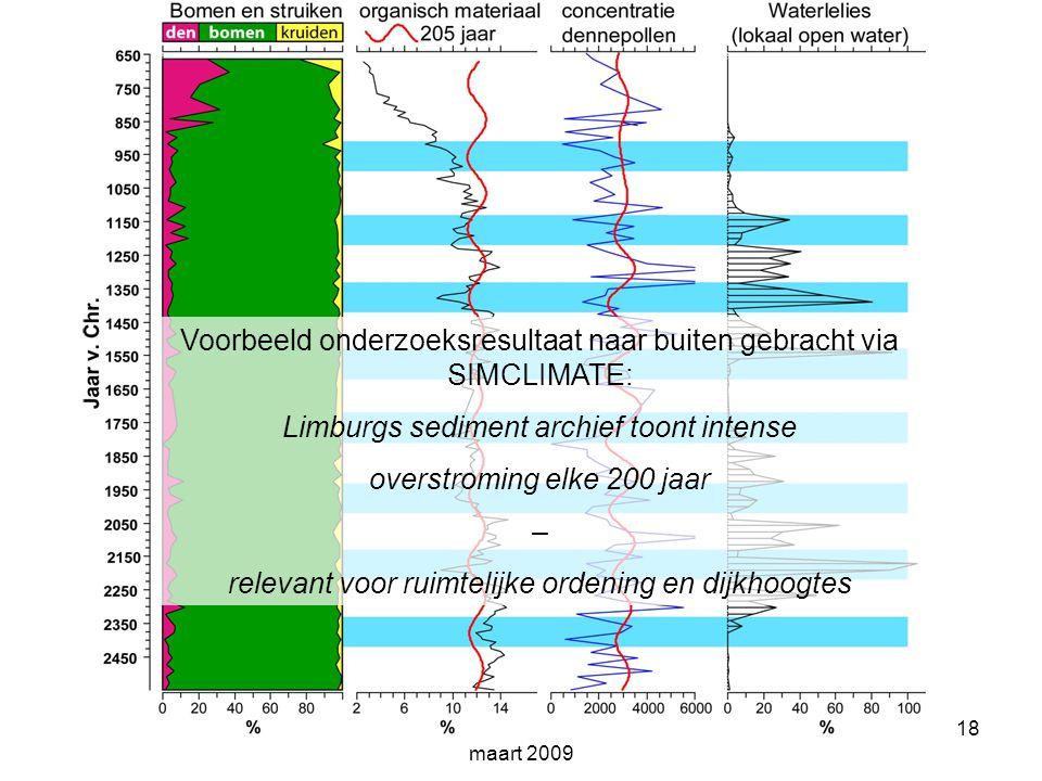Geo-Informatie Commissie 16 maart 2009 18 Voorbeeld onderzoeksresultaat naar buiten gebracht via SIMCLIMATE: Limburgs sediment archief toont intense overstroming elke 200 jaar – relevant voor ruimtelijke ordening en dijkhoogtes