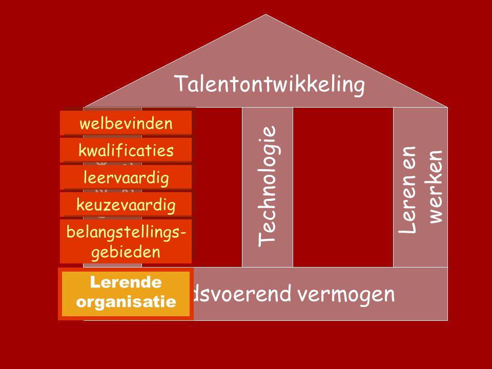 Talentontwikkeling Leren en kiezen Technologie Leren en werken Beleidsvoerend vermogen welbevinden kwalificaties leervaardig keuzevaardig belangstellings- gebieden Lerende organisatie