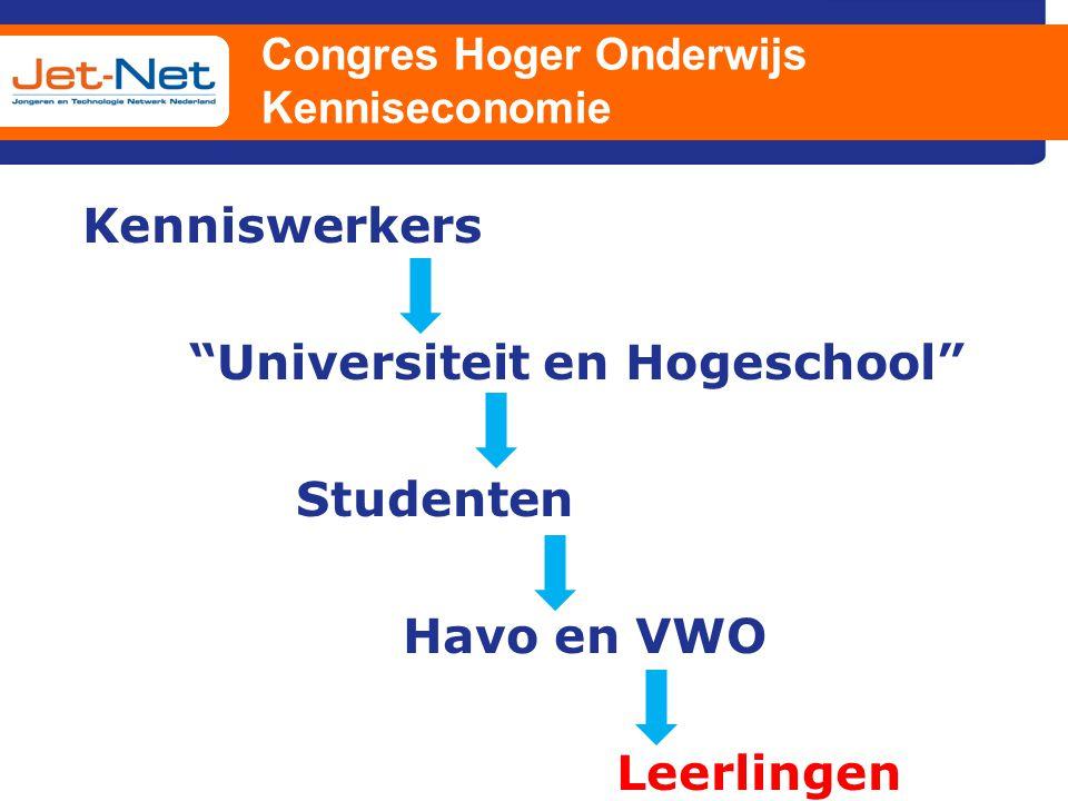 """Congres Hoger Onderwijs Kenniseconomie Kenniswerkers """"Universiteit en Hogeschool"""" Studenten Havo en VWO Leerlingen"""