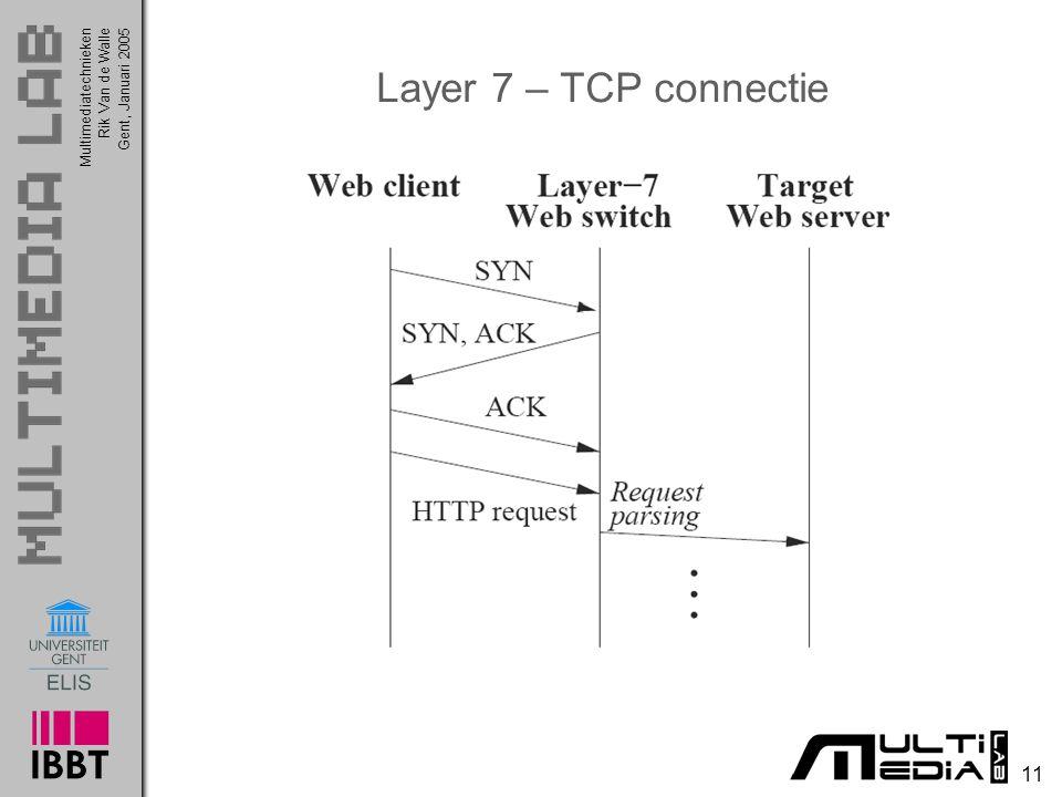 Multimediatechnieken 11 Rik Van de WalleGent, Januari 2005 Layer 7 – TCP connectie