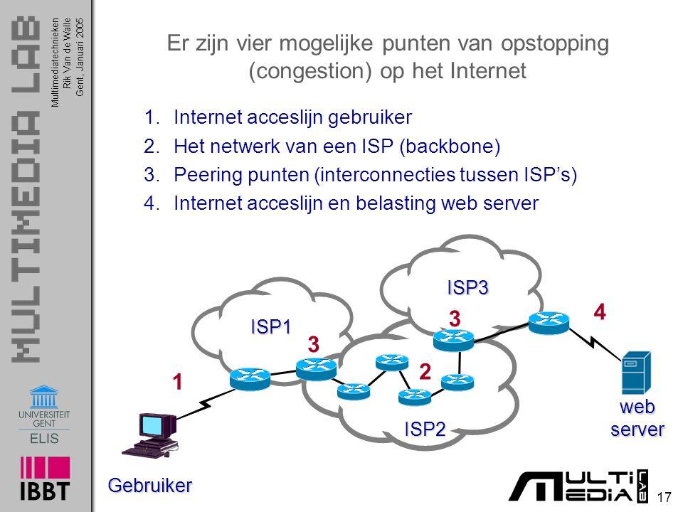 Multimediatechnieken 17 Rik Van de WalleGent, Januari 2005 Er zijn vier mogelijke punten van opstopping (congestion) op het Internet 1.Internet acceslijn gebruiker 2.Het netwerk van een ISP (backbone) 3.Peering punten (interconnecties tussen ISP's) 4.Internet acceslijn en belasting web server ISP1 ISP2 Gebruiker webserver ISP3 1 4 3 3 2