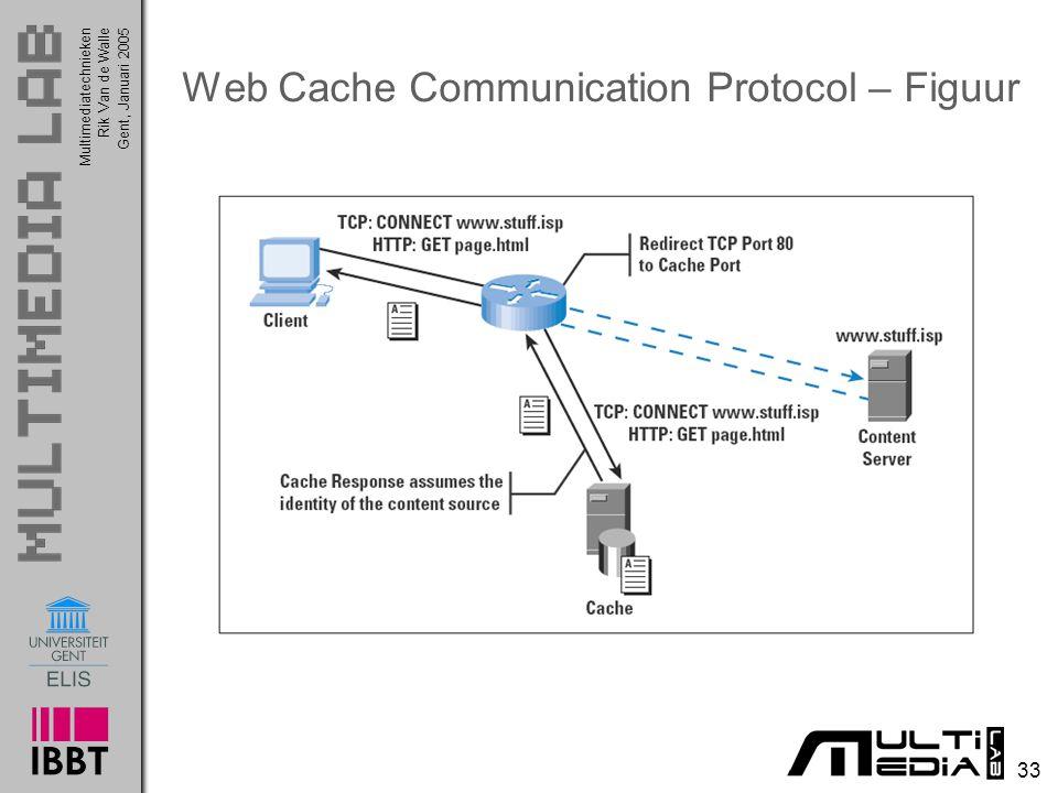 Multimediatechnieken 33 Rik Van de WalleGent, Januari 2005 Web Cache Communication Protocol – Figuur