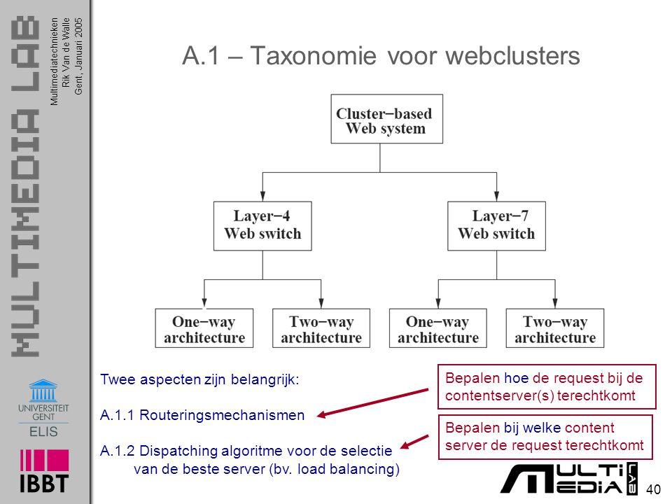Multimediatechnieken 40 Rik Van de WalleGent, Januari 2005 A.1 – Taxonomie voor webclusters Twee aspecten zijn belangrijk: A.1.1 Routeringsmechanismen A.1.2 Dispatching algoritme voor de selectie van de beste server (bv.