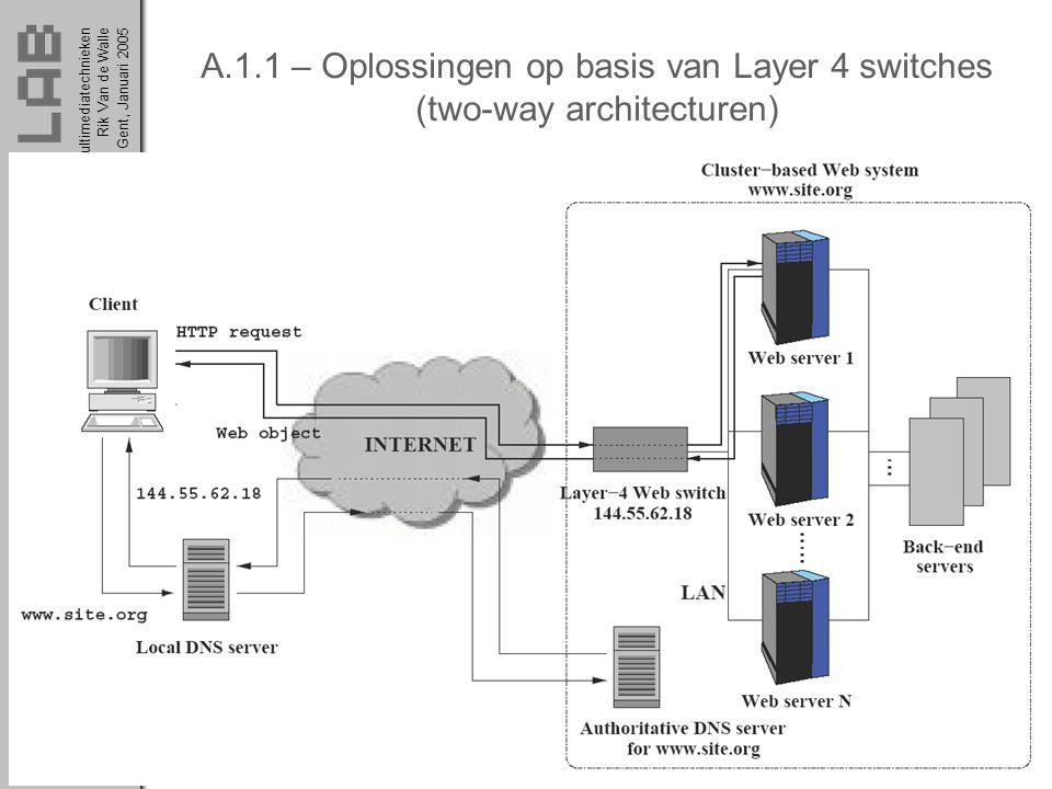 Multimediatechnieken 41 Rik Van de WalleGent, Januari 2005 A.1.1 – Oplossingen op basis van Layer 4 switches (two-way architecturen)