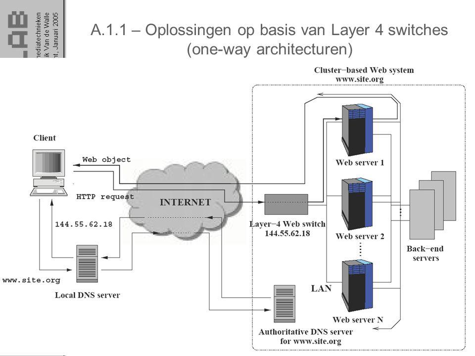 Multimediatechnieken 43 Rik Van de WalleGent, Januari 2005 A.1.1 – Oplossingen op basis van Layer 4 switches (one-way architecturen)