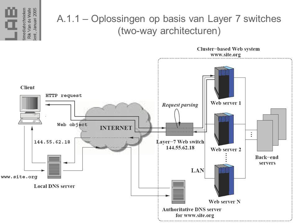 Multimediatechnieken 46 Rik Van de WalleGent, Januari 2005 A.1.1 – Oplossingen op basis van Layer 7 switches (two-way architecturen)