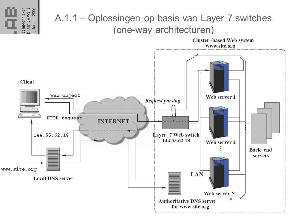 Multimediatechnieken 50 Rik Van de WalleGent, Januari 2005 A.1.1 – Oplossingen op basis van Layer 7 switches (one-way architecturen)