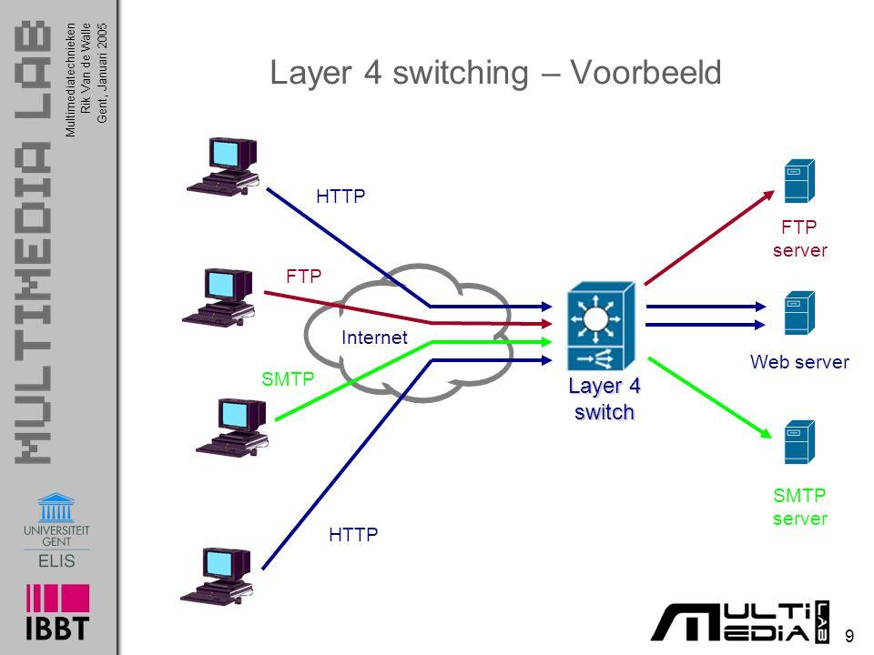 Multimediatechnieken 9 Rik Van de WalleGent, Januari 2005 Layer 4 switching – Voorbeeld SMTP server SMTP FTP server HTTP Web server Layer 4 switch Internet