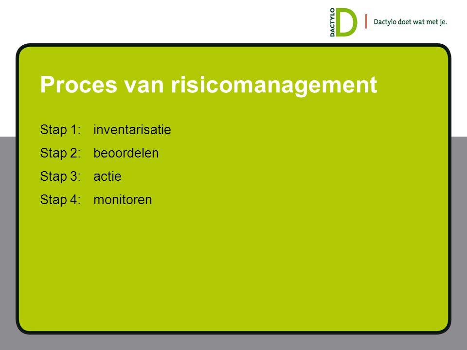 Proces van risicomanagement Stap 1:inventarisatie Stap 2: beoordelen Stap 3: actie Stap 4: monitoren