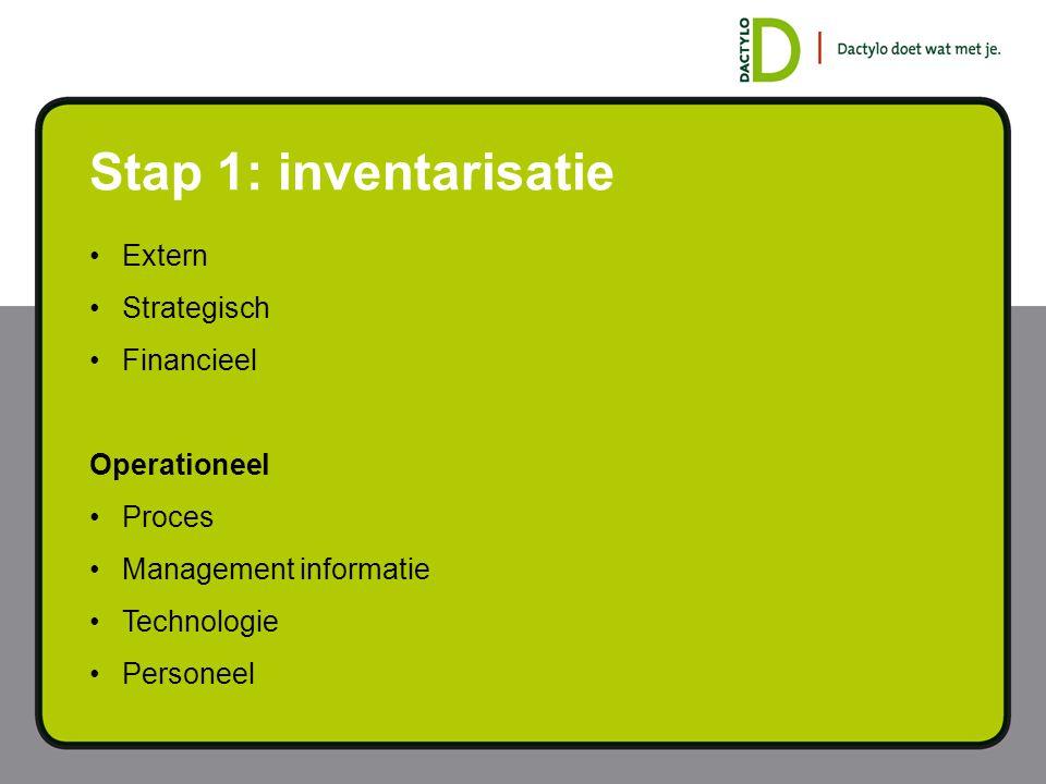 Stap 1: inventarisatie Extern: de behoefte van de klant / flexmedewerker herkennen Strategisch Financieel Operationeel Proces Management informatie Technologie Personeel