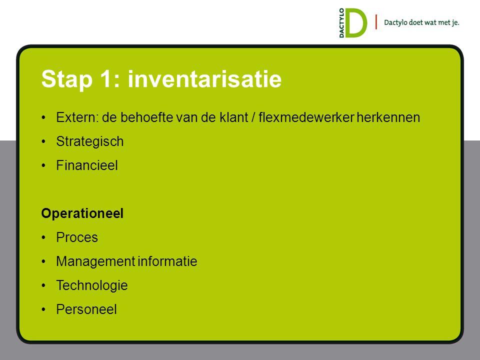 Stap 1: inventarisatie Extern Strategisch: het beschikken over voldoende kwalitatief personeel Financieel Operationeel Proces Management informatie Technologie Personeel