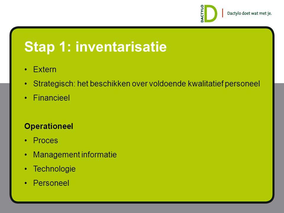 Stap 1: inventarisatie Extern Strategisch Financieel Operationeel Proces Management informatie Technologie Personeel: herkennen van cruciale medewerkers en borgen kennis