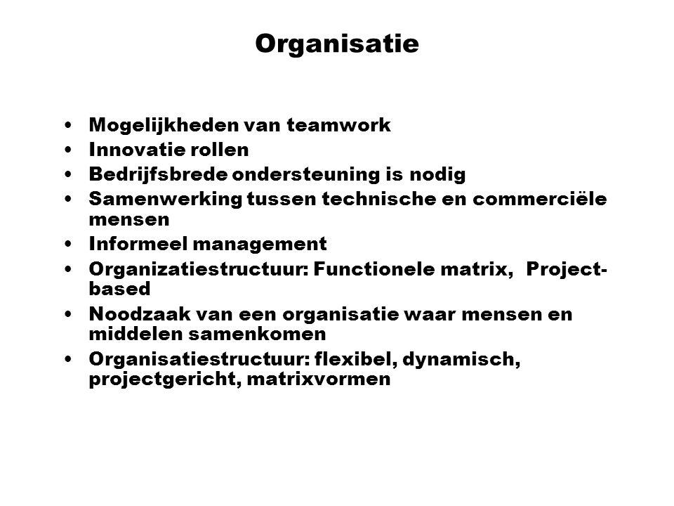 Organisatie Mogelijkheden van teamwork Innovatie rollen Bedrijfsbrede ondersteuning is nodig Samenwerking tussen technische en commerciële mensen Info