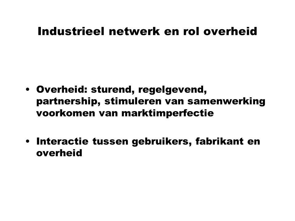 Industrieel netwerk en rol overheid Overheid: sturend, regelgevend, partnership, stimuleren van samenwerking voorkomen van marktimperfectie Interactie