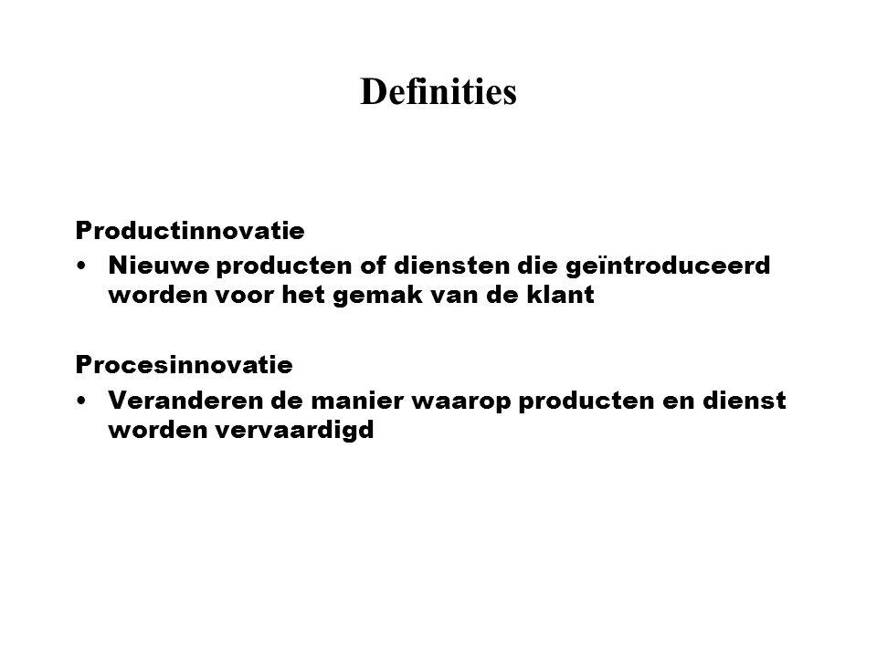 Definities Productinnovatie Nieuwe producten of diensten die geïntroduceerd worden voor het gemak van de klant Procesinnovatie Veranderen de manier wa