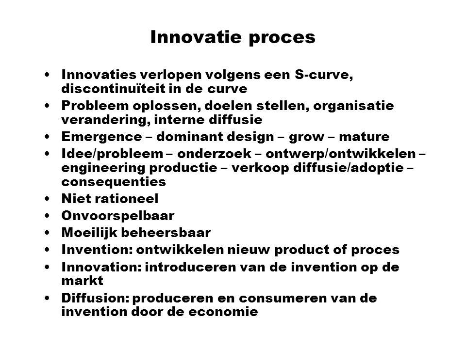 Innovatie proces Innovaties verlopen volgens een S-curve, discontinuïteit in de curve Probleem oplossen, doelen stellen, organisatie verandering, inte