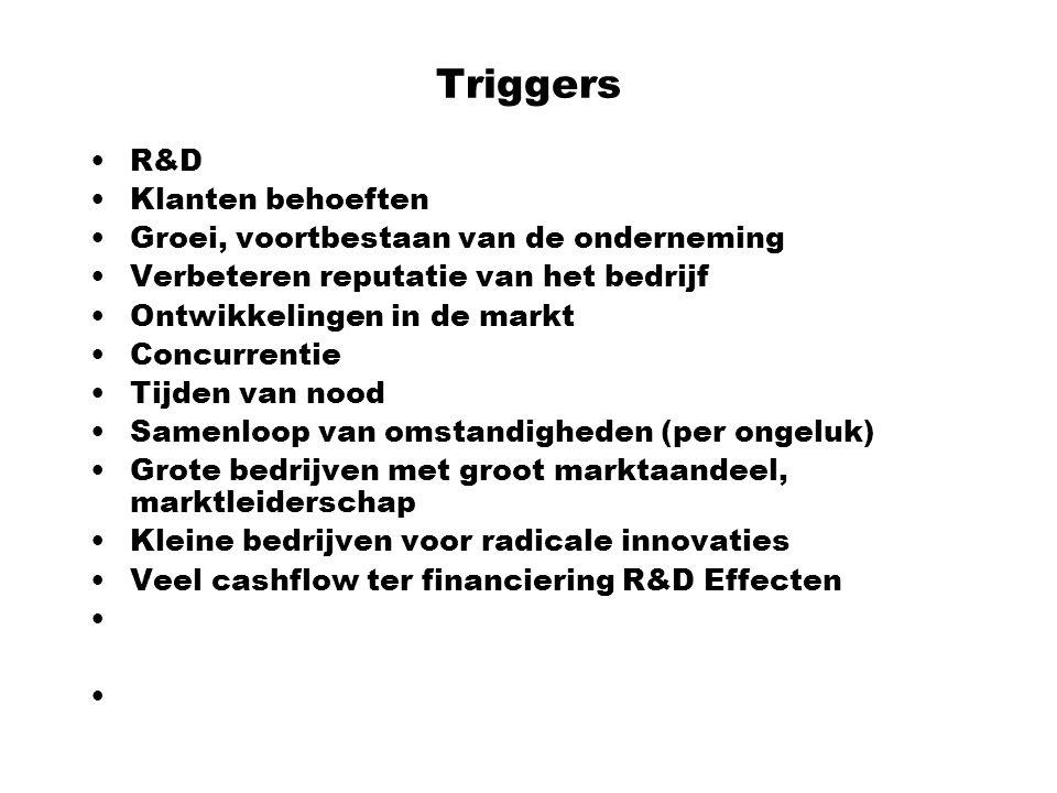 Triggers R&D Klanten behoeften Groei, voortbestaan van de onderneming Verbeteren reputatie van het bedrijf Ontwikkelingen in de markt Concurrentie Tij