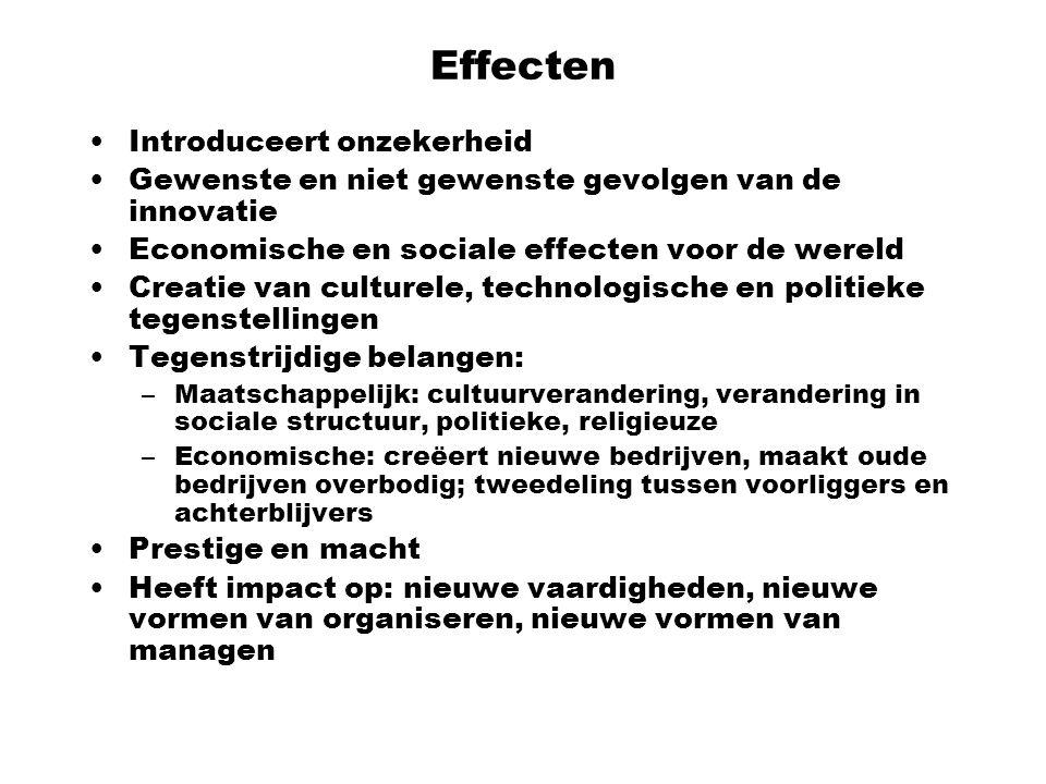 Effecten Introduceert onzekerheid Gewenste en niet gewenste gevolgen van de innovatie Economische en sociale effecten voor de wereld Creatie van cultu