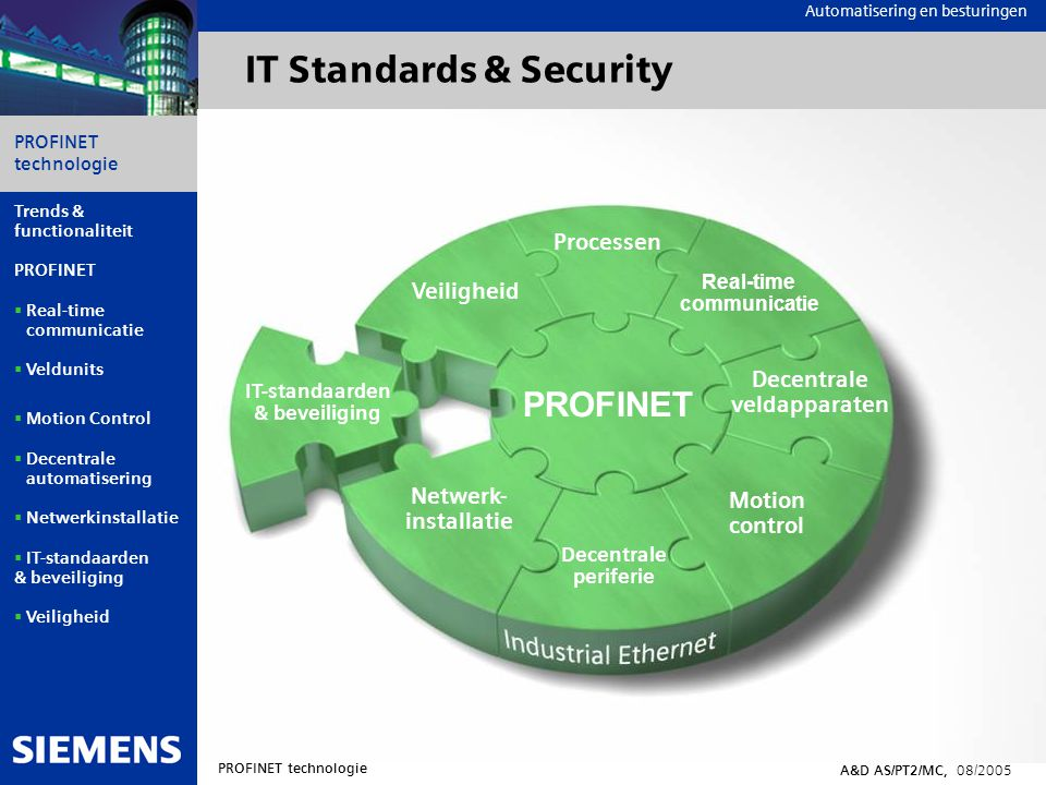 Automation and Drives PROFINET technologie A&D AS/PT2/MC, 08/2005 Trends & functionaliteit PROFINET  Real-time communicatie  Veldunits  Motion Cont