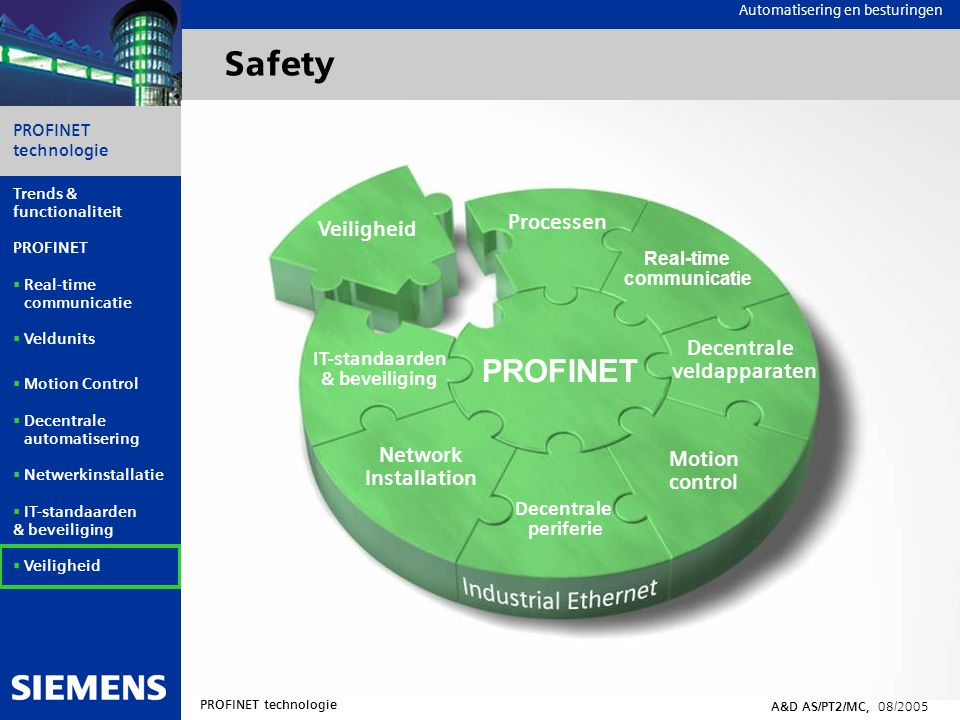 Automation and Drives PROFINET technologie A&D AS/PT2/MC, 08/2005 Trends & functionaliteit PROFINET  Real-time communicatie  Veldunits  Motion Control  Decentrale automatisering  Netwerkinstallatie  IT-standaarden & beveiliging  Veiligheid Automatisering en besturingen Safety Motion control PROFINET IT-standaarden & beveiliging Processen Decentrale periferie Decentrale veldapparaten Network Installation Veiligheid Real-time communicatie