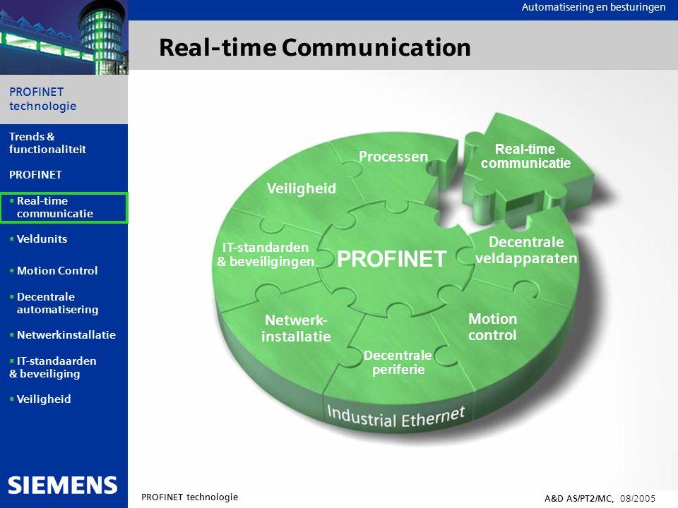 Automation and Drives PROFINET technologie A&D AS/PT2/MC, 08/2005 Trends & functionaliteit PROFINET  Real-time communicatie  Veldunits  Motion Control  Decentrale automatisering  Netwerkinstallatie  IT-standaarden & beveiliging  Veiligheid Automatisering en besturingen Real-time (RT) Gebruik van standaardcomponenten Dezelfde prestaties klasse als huidige veldbussen (bijv.