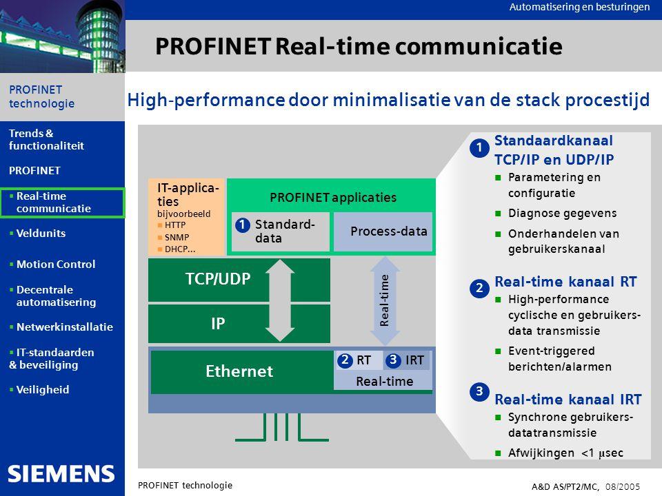Automation and Drives PROFINET technologie A&D AS/PT2/MC, 08/2005 Trends & functionaliteit PROFINET  Real-time communicatie  Veldunits  Motion Control  Decentrale automatisering  Netwerkinstallatie  IT-standaarden & beveiliging  Veiligheid Automatisering en besturingen PROFINET Prestatie n STANDAARD TCP/IP PN RT 100 msec PN IRT 0,25...1,0 msec typische reactie tijd 10 msec Snelheid en stabiliteit zijn bepalend voor de prestatie van datatransmissie van een netwerk