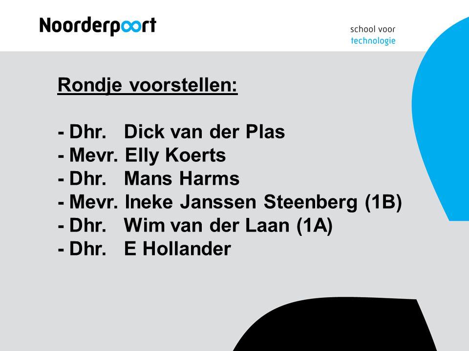 Rondje voorstellen: - Dhr.Dick van der Plas - Mevr.