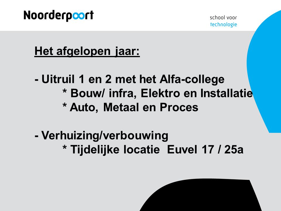 Overige info: SEN (Stichting Engineering Noord) NELO Website School voor technologie Facebook School voor technologie