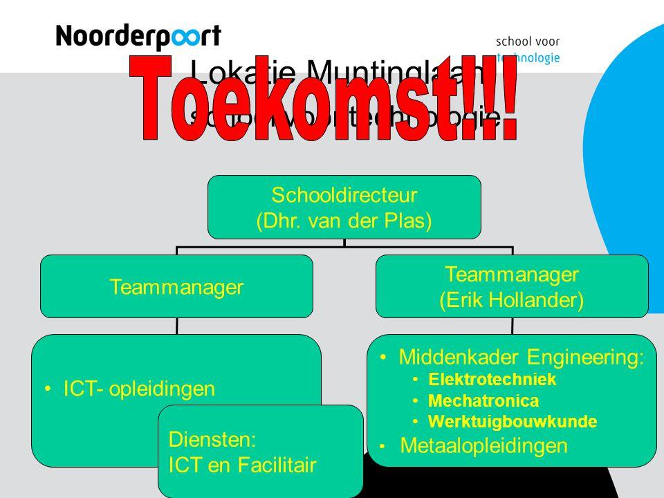 Lokatie Muntinglaan school voor technologie Schooldirecteur (Dhr.