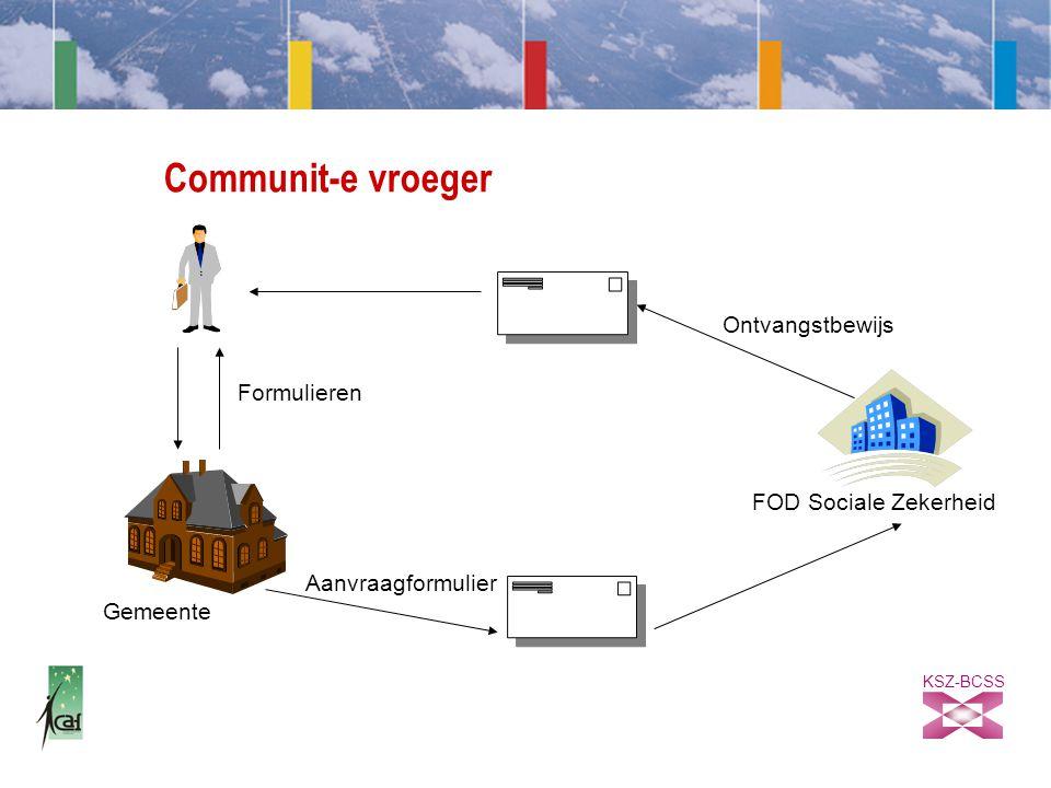 KSZ-BCSS Communit-e vroeger FOD Sociale Zekerheid Formulieren Gemeente Aanvraagformulier Ontvangstbewijs