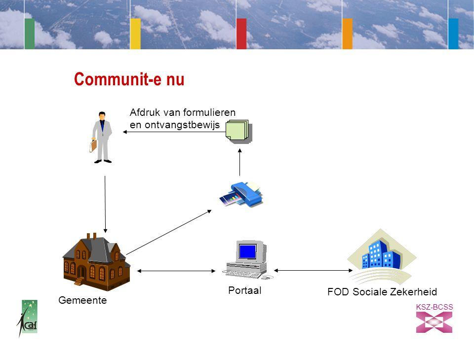 KSZ-BCSS Communit-e nu FOD Sociale Zekerheid Gemeente Portaal Afdruk van formulieren en ontvangstbewijs