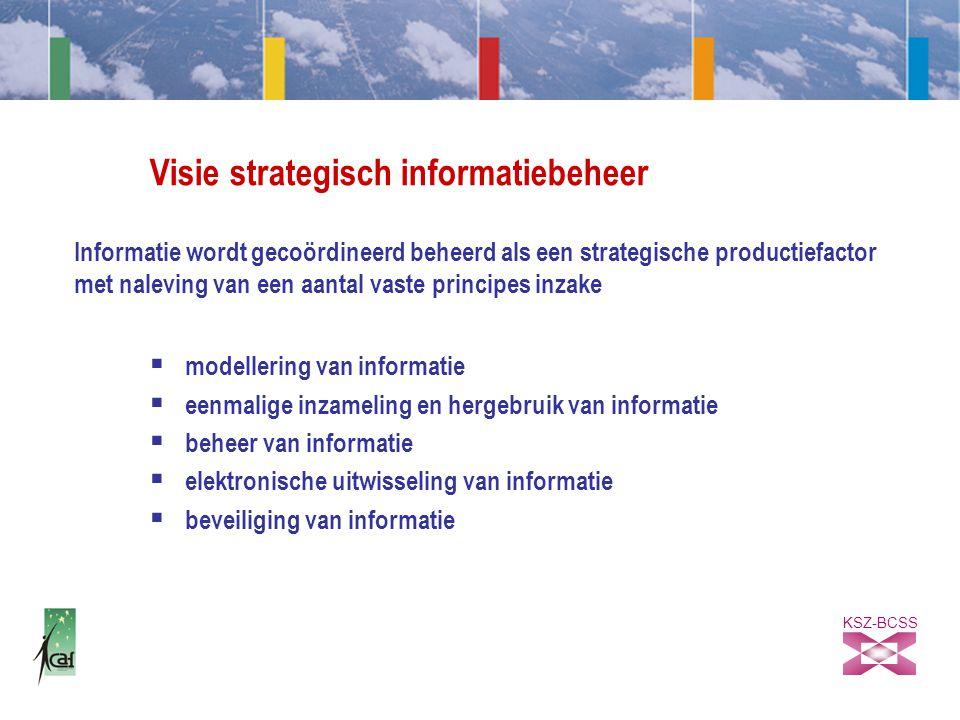 KSZ-BCSS Visie strategisch informatiebeheer  modellering van informatie  eenmalige inzameling en hergebruik van informatie  beheer van informatie  elektronische uitwisseling van informatie  beveiliging van informatie Informatie wordt gecoördineerd beheerd als een strategische productiefactor met naleving van een aantal vaste principes inzake