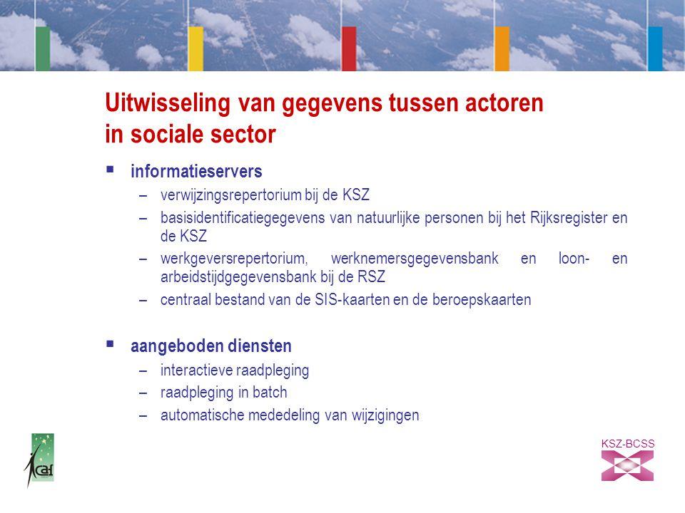 KSZ-BCSS Uitwisseling van gegevens tussen actoren in sociale sector  informatieservers –verwijzingsrepertorium bij de KSZ –basisidentificatiegegevens van natuurlijke personen bij het Rijksregister en de KSZ –werkgeversrepertorium, werknemersgegevensbank en loon- en arbeidstijdgegevensbank bij de RSZ –centraal bestand van de SIS-kaarten en de beroepskaarten  aangeboden diensten –interactieve raadpleging –raadpleging in batch –automatische mededeling van wijzigingen
