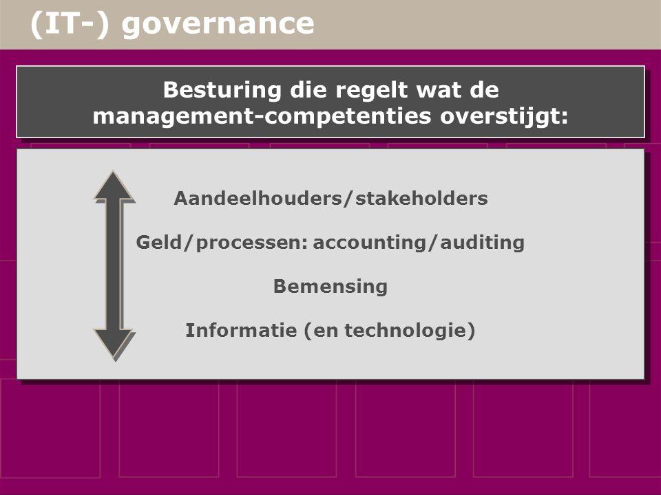 (IT-) governance Besturing die regelt wat de management-competenties overstijgt: Aandeelhouders/stakeholders Geld/processen: accounting/auditing Bemensing Informatie (en technologie) Aandeelhouders/stakeholders Geld/processen: accounting/auditing Bemensing Informatie (en technologie)