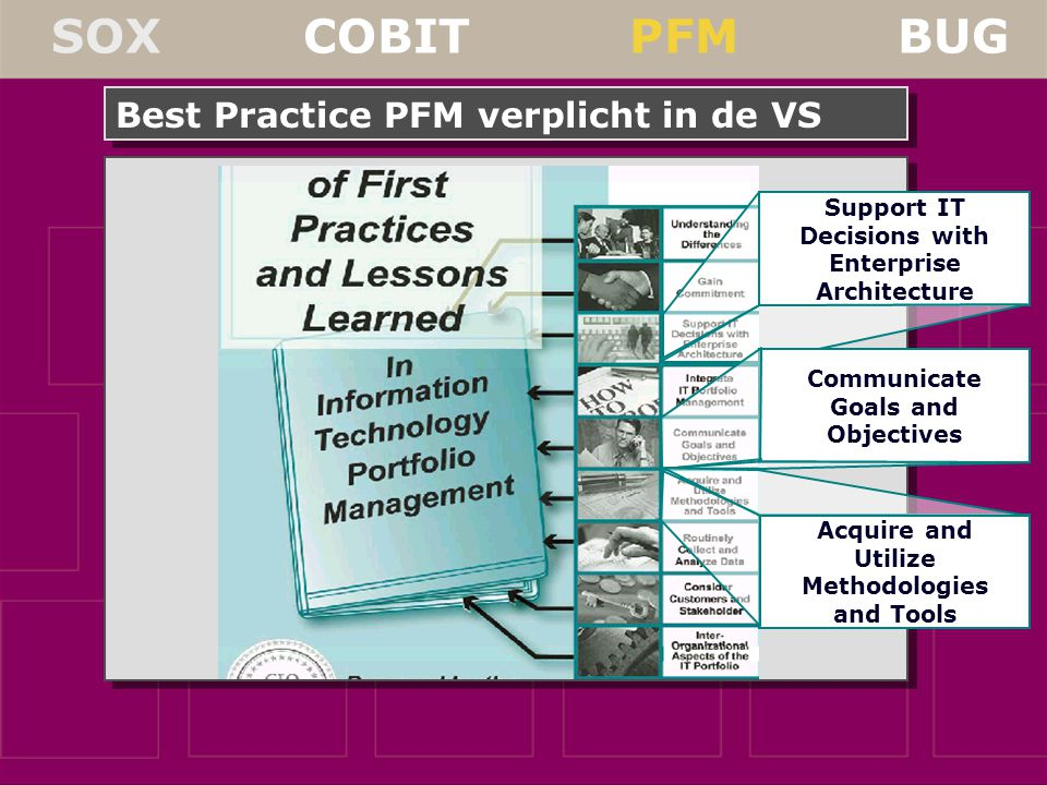 SOX COBIT PFM BUG Best Practice PFM verplicht in de VS Support IT Decisions with Enterprise Architecture Communicate Goals and Objectives Acquire and Utilize Methodologies and Tools